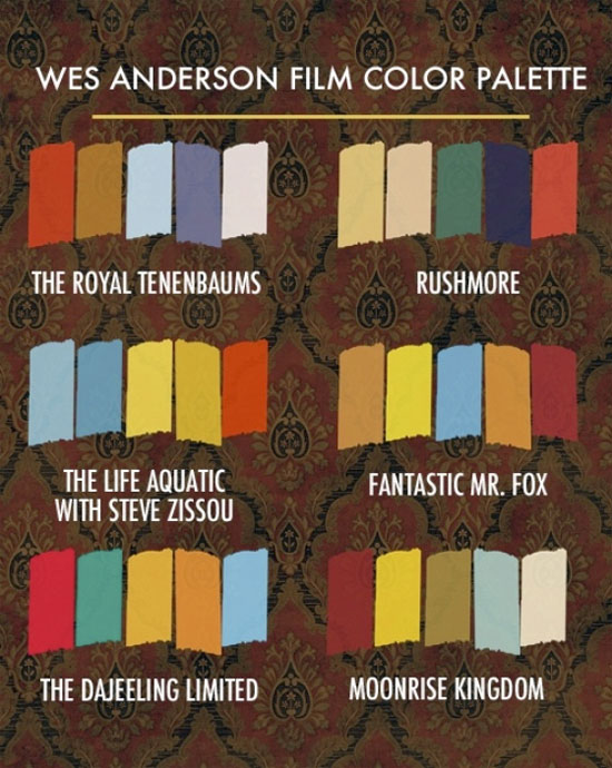 Wes-anderson-film-color-palette